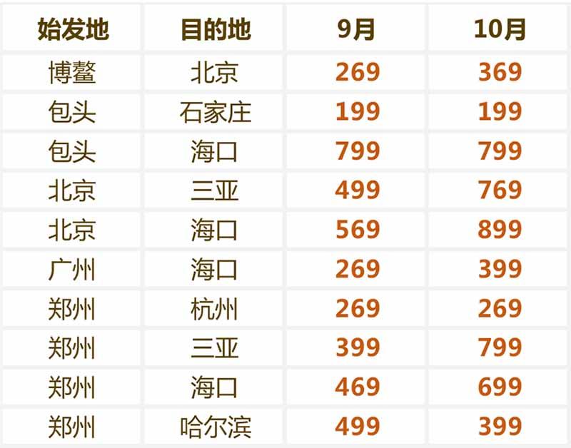 海南航空 169机票秒杀 航线列表