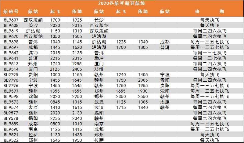 祥鹏航空2020年冬季新开航线时刻表